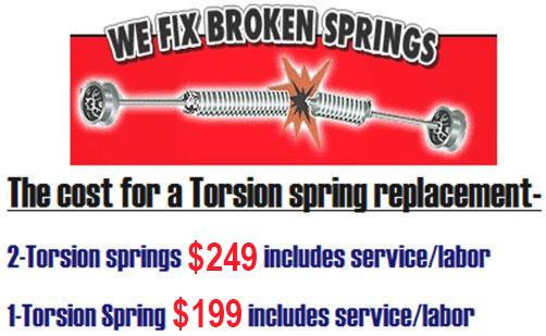 Garage Door Spring Replacements Peoria Az Garage Door Solutions